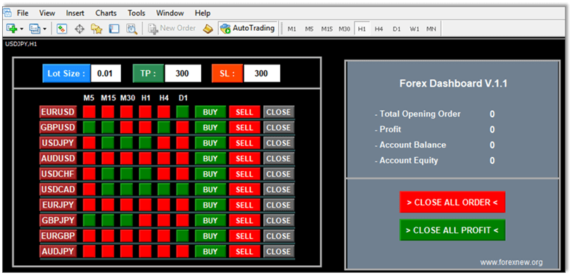 Forex dashboard download