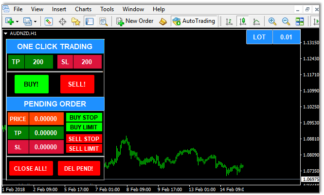 Forex Panel Download