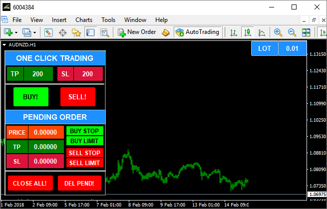 Forex Panel Overview
