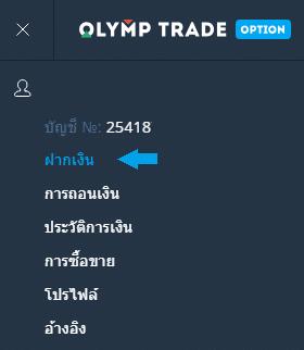 ไบนารี่ออฟชั่น ของไทย ไบนารี่ออฟชั่น: เทรด ไบนารี่ คืออะไร