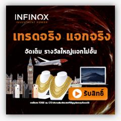 ข่าวสาร Forex Infinox