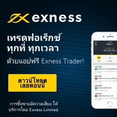 Exness Forex News