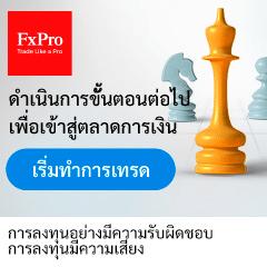 Forex Broker FxPro